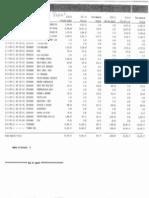 ss 2012 budget