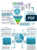 Teoria de La Arquitectura PDF