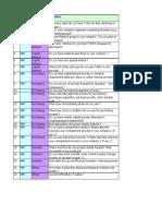 SAP Pharmaceutical - Questionnaire 20140123