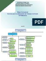 Map a Conceptual Norm As