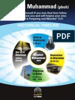 Prophet Muhammad Timeline - A6
