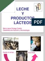 productos-lacteos (1).ppt