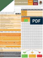Cuestionario Factores de Riesgo 2010[1]