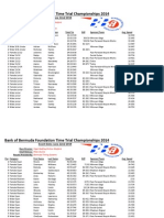 BoBF Foundation Time Trial Championships 2014 (Category) All Competitors