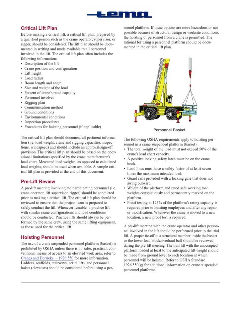 Tips Critical Crane Lift | Crane (Machine) | Elevator