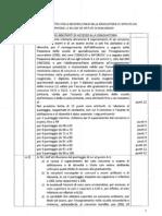 Tabella a Valutazione Titoli II Fascia