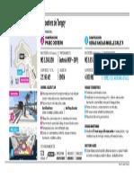 Infografia Zona Costera Tongoy