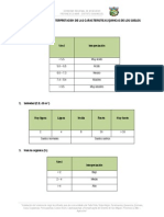 1.0 Anexo Parametros Analisis Quimico de Suelos