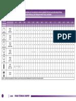 Tabla de torque (hand tool).pdf