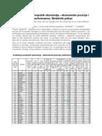 E1. Anatomija evropskih ekonomija - ekonomske pozicije i performanse; Sintetički prikaz
