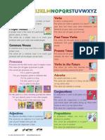 Jolly Grammar Action Sheet
