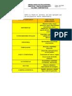 Ggot03-Mision, Vision,Politica Integral, Objetivos Metas Integrales y Valores Corporativos