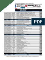 Lista Informatica