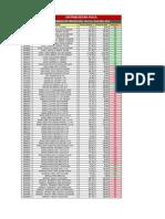 Lista Roca Cambios de Precios Del 19-02 Al 25-02 Del 2014