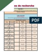 4-_Equipes_de_recherche_du_laboratoire_LGEA_cle8e632d.pdf
