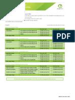 Ausgrid Energy Price Fact Sheet