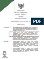 Upah Minimum Provinsi Bali