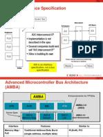 AXI Interface
