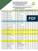 Pengumuman Hasil Test Smp-mts Psb Ppm Al-ikhlash