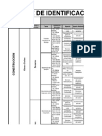 Matriz de Identificación de Aspectos, Evaluación y Control de Impactos