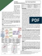 Farmacologia Practica 1 (1)