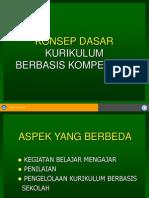 07_konsep_dasar_kbk
