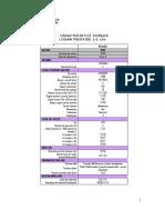 Caracteristici Tehnice LOGAN 1.6 16v