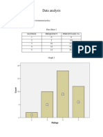 Data Analysi Green Mgt