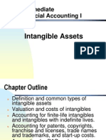 12 Intangible Assets