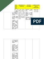 Inventario Grupal de Estrategias