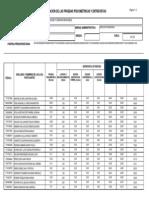 ResultadosPuntajeDeEvaluacion (36)