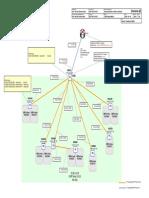 DCN_1 - Diagram - ML OM Solution (MSC HUB Sites) - RevA