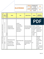 DOC 02 Mapa Geral de Processos Rev 1