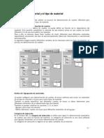 Determinacion Cuentas Por Tipo Material SAP