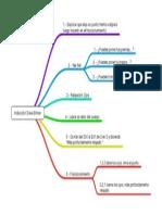 InduccionDaveElman.pdf