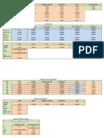 FINS2624 Computer Assignment