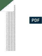 data adc
