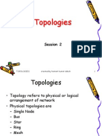 M.Sc Presentation Topologies