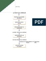 Diagram Alur Prosedur Kerja Vitamin C