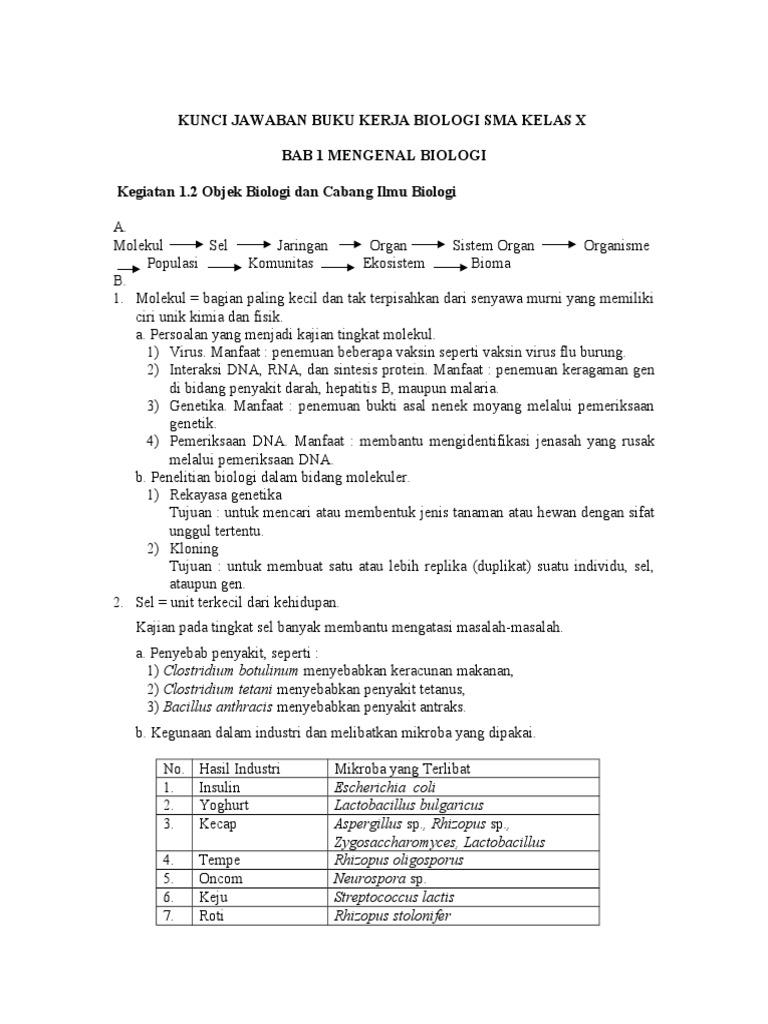 Kunci Jawaban Buku Kerja Biologi Kelas X Xi Xii