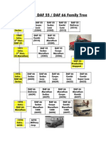 DAF 55 Family Tree