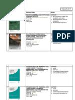 Senarai Literature CIDB