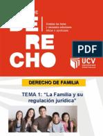Diapositivas de Familia
