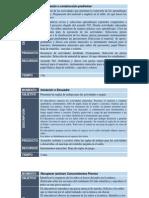 Diseño de actividades modificado(adaptado).ppt