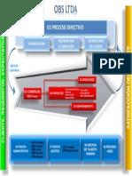 D-D-04 Mapa de Procesos OBS LTDA V2