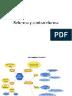 Reforma Contrareforma
