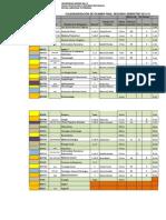 Calendario de Examenes Med Vet Sin Salas 2014