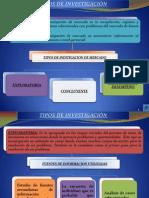 Diapositivas Investigacion de Mercado - Copia