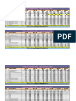 DSA Rates