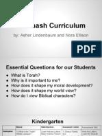 chumash curriculum presentation